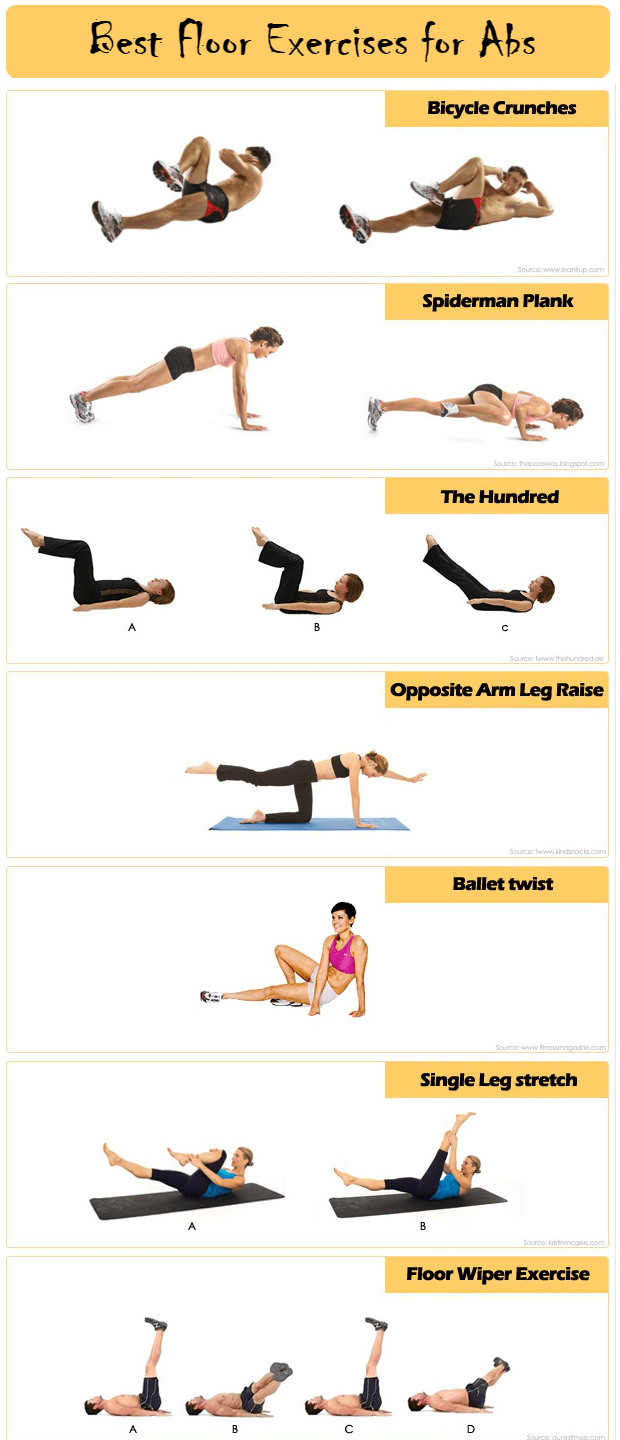 7 Best Floor Exercises for Abs - Adobuzz