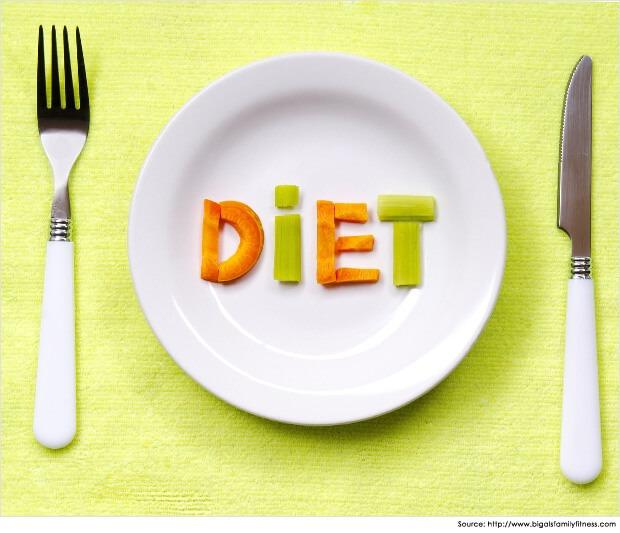 reduce-the-intake