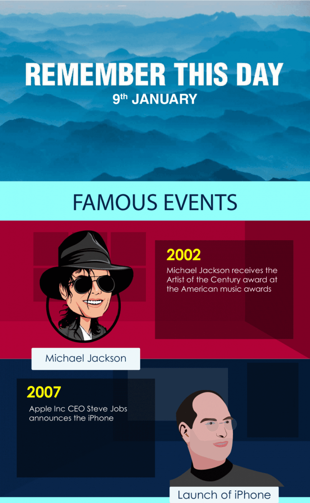 9th-of-january-today-in-history-infographic-1